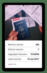 Brandwatch - brand monitoring - passport